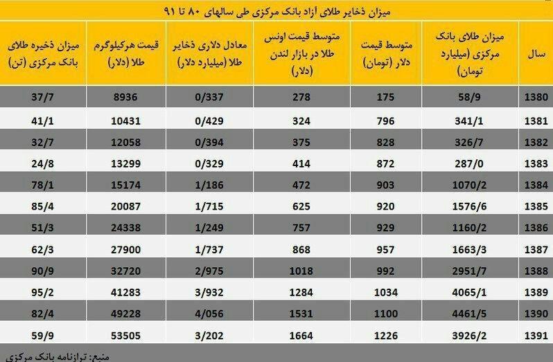 لیست قیمت شیرخشکها